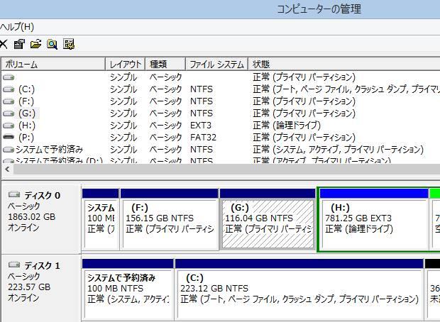 パーティションの内部ファイル のカテゴリ